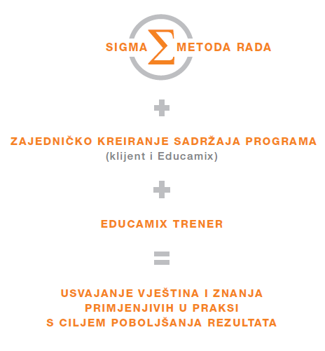 Educamix sigma formula